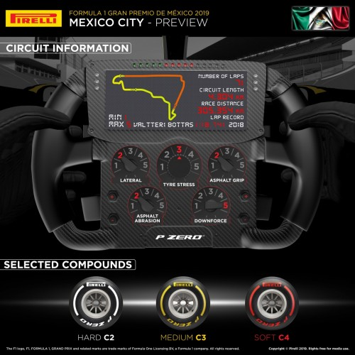 Pirelli, 2019 Meksika Grand Prix'si için orta sertlikte lastikler öneriyor
